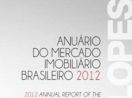 relatorio anual produzido pela Lopes sobre imoveis no brasil