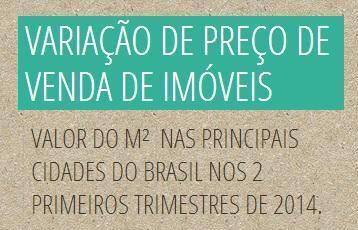 Vivareal divulga estudo do valor de imoveis no Brasil